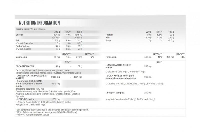 Scitec Jumbo Nutritional Info